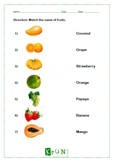 Name of Fruits